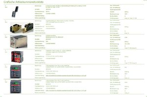 Grafische Artikelsummenstückliste